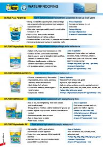 Catalog Dr Fix new_Page_04