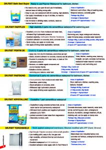 Catalog Dr Fix new_Page_06