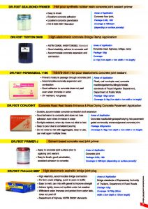 Catalog Dr Fix new_Page_09